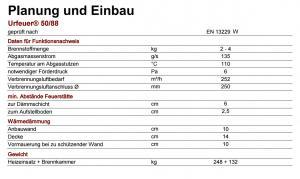Brunner Urfeuer flach 50/88