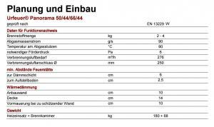 Brunner Urfeuer Panorama 50/44/66/44
