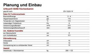 Brunner Urfeuer 50/66 кухонный камин с грилем и функциональными нишами.