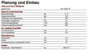 Brunner Urfeuer Eck 50/66/44