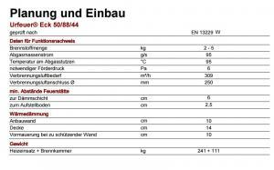 Brunner Urfeuer Eck 50/88/44