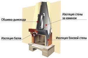 Изоляционные плиты ISOLRATH 1000