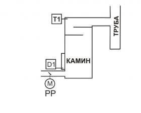 RT-08 ОМ