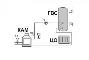 RT-08G микропроцессорный регулятор с графическим дисплеем