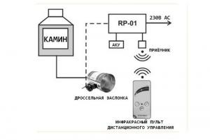 Регулятор RP-01