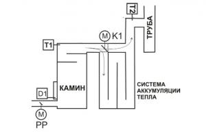 RT-08 OS ГРАФИК