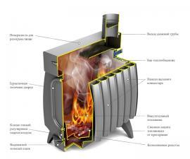 Термофор Огонь-батарея 5 ЛАЙТ